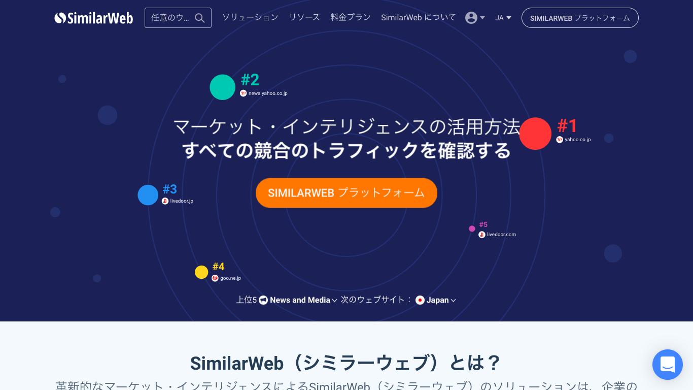 競合他社のウェブサイトのアクセス状況を読み解く【SimilarWeb】