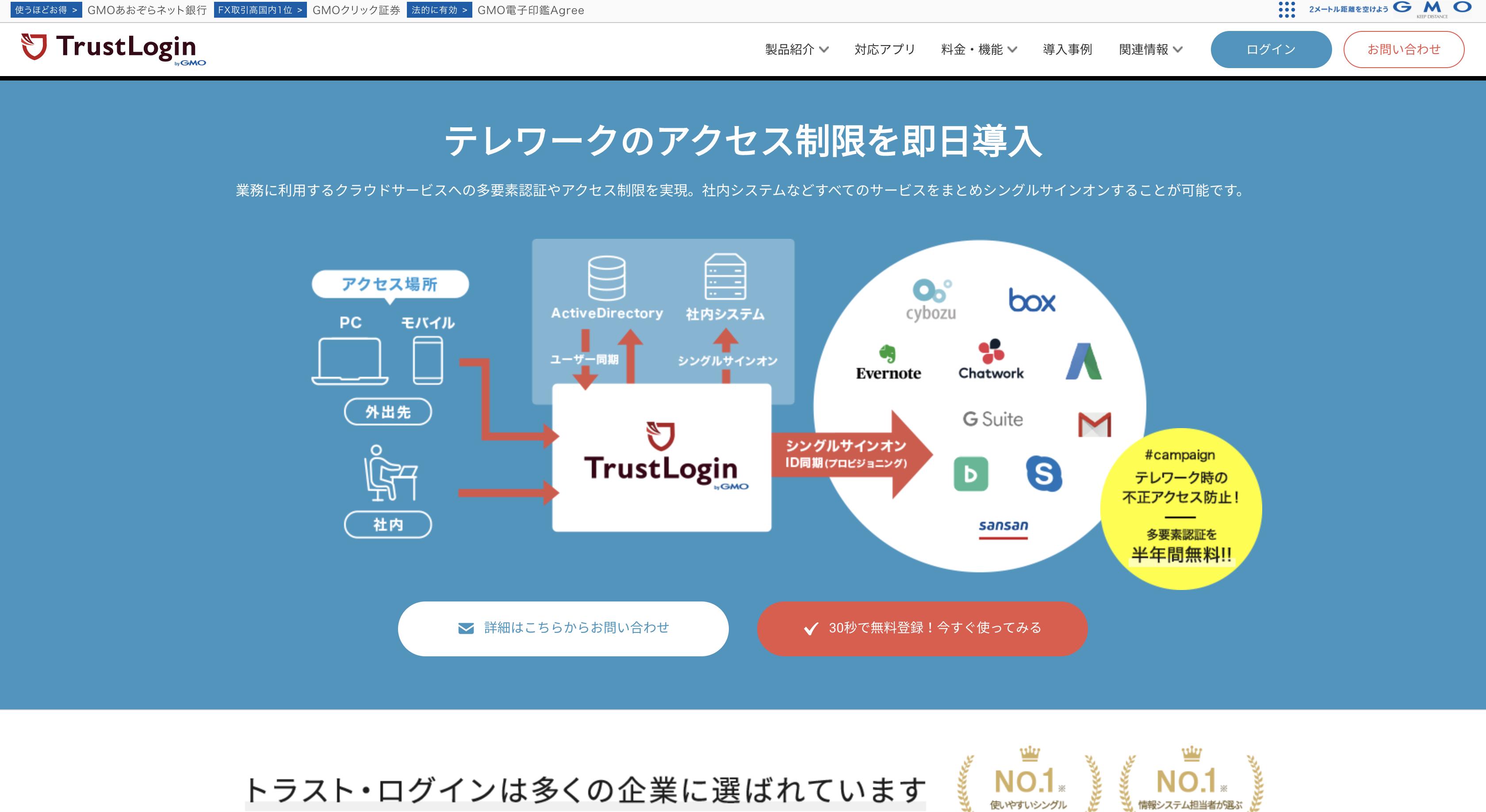 シングルサインオンでセキュリティ向上・ログインの簡易化ができるサービス【TrustLogin】