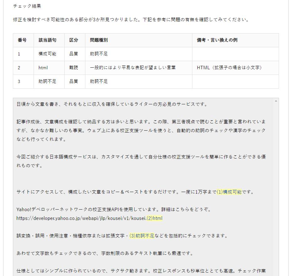 日本語校正サポート 校正結果
