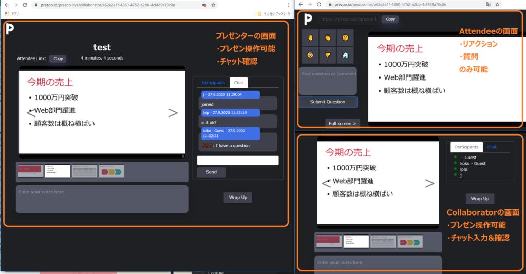 Prezoo-project02