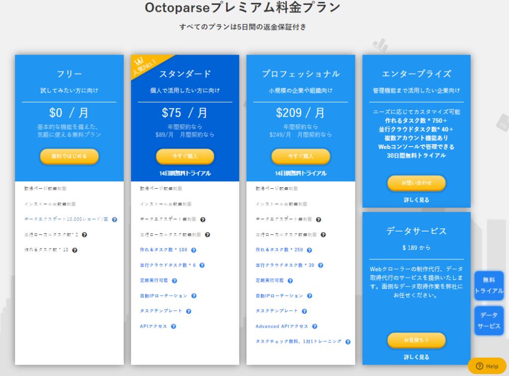 octoparse-price