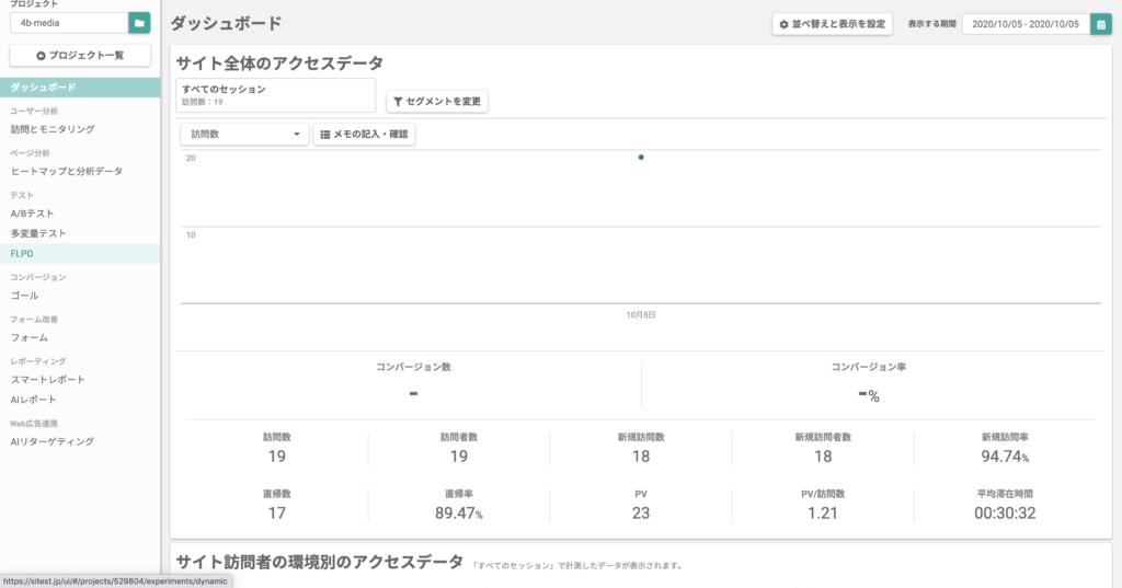 si-test-dashboard