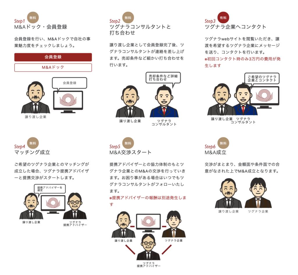 tsugunara-for-business