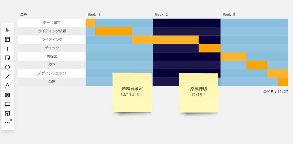 miroで作るガントチャート